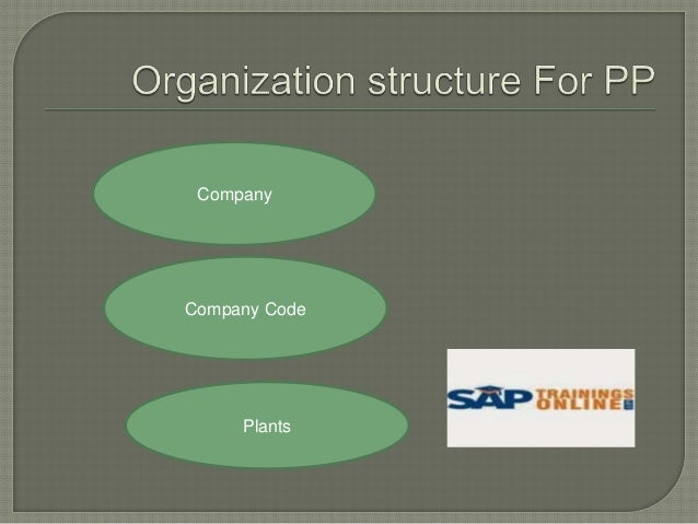 Factory Calendar Sales Organization Sap : Sap pp training in online from realtime trainers for