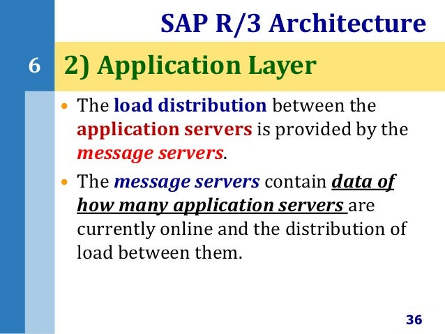 Sap for beginners for Sap r 3 architecture