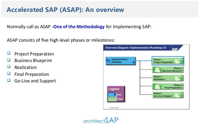 Sap project management major responsibilities and key task malvernweather Gallery