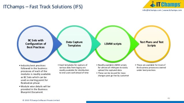 Sap project systems with success factors malvernweather Image collections