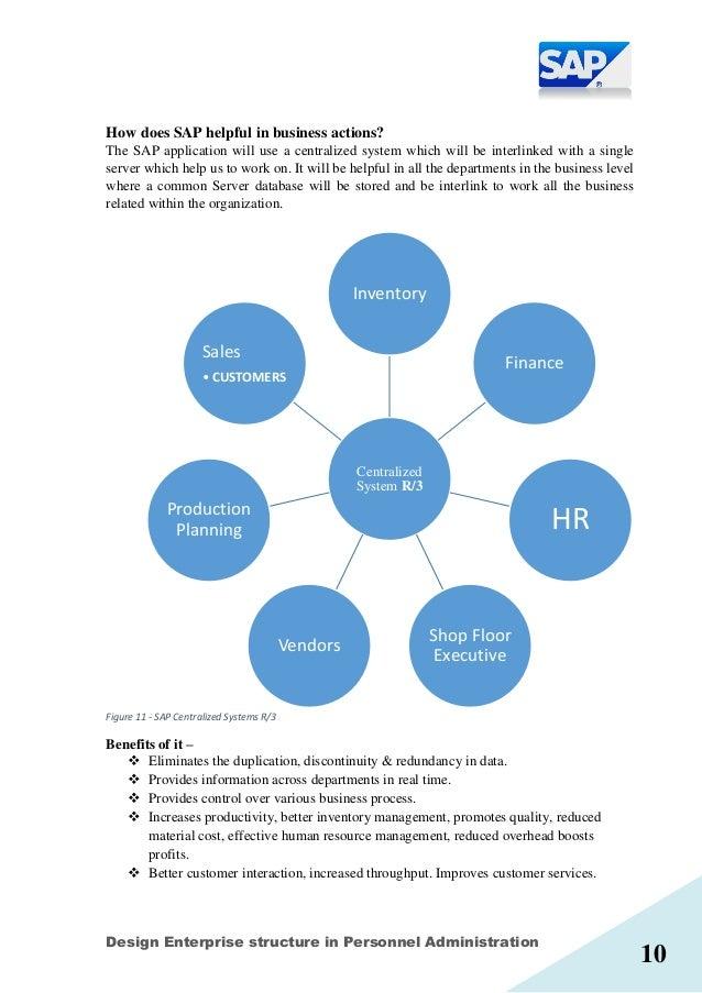 Guide SAP R/3 HR Human Resource Management (German Edition)
