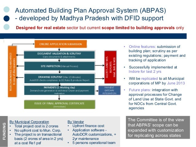 Streamlining Approval Procedure for Real Estate Projects (SAPREP) - on plan implementation, plan development, plan work,