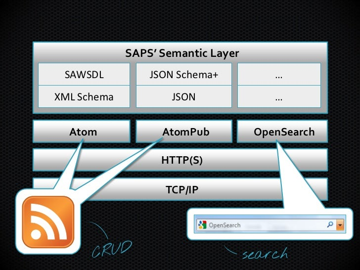 """<?xml version=""""1.0"""" encoding=utf-8?><service xmlns=""""http://www.w3.org/2007/app""""        xmlns:atom=""""http://www.w3.org/2005/..."""