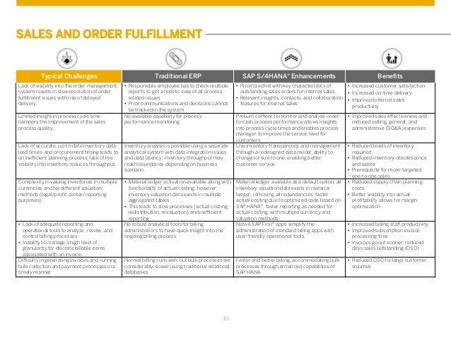 sap s 4hana mill products industry rh slideshare net SAP Training PDF SAP Training PDF