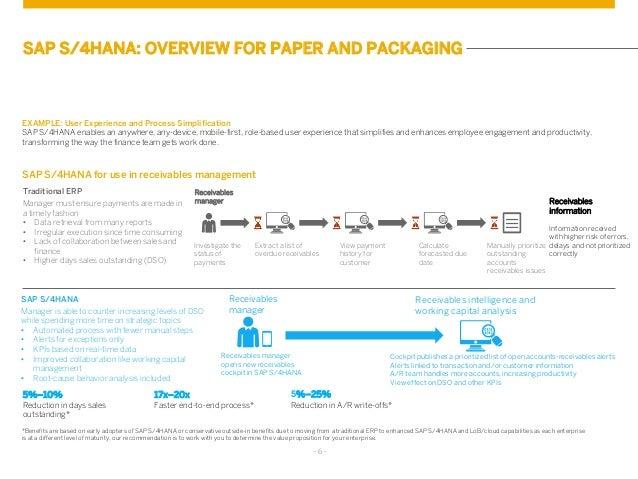 sap s 4hana mill products industry rh slideshare net SAP for Beginners SAP Training Manual Cover