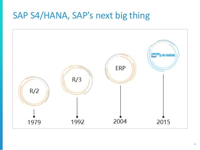 sap s 4hana everything you need to know for a successul implementati