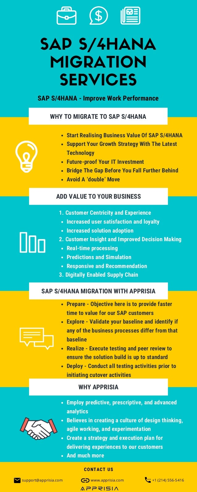 WHY TO MIGRATE TO SAP S/4HANA FOR REFERENCE: WWW.ENTREPRISESCANADA.CA Start Realising Business Value Of SAP S/4HANA Suppor...