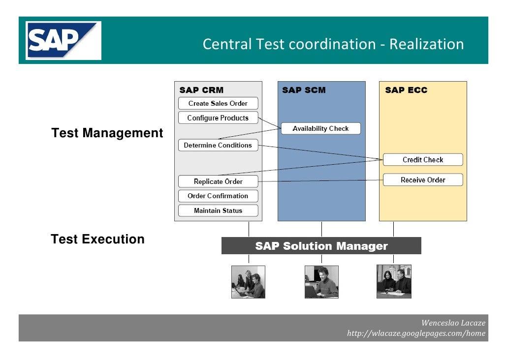 SAP Tutur Recorder & Editor Download - SAP Q&A