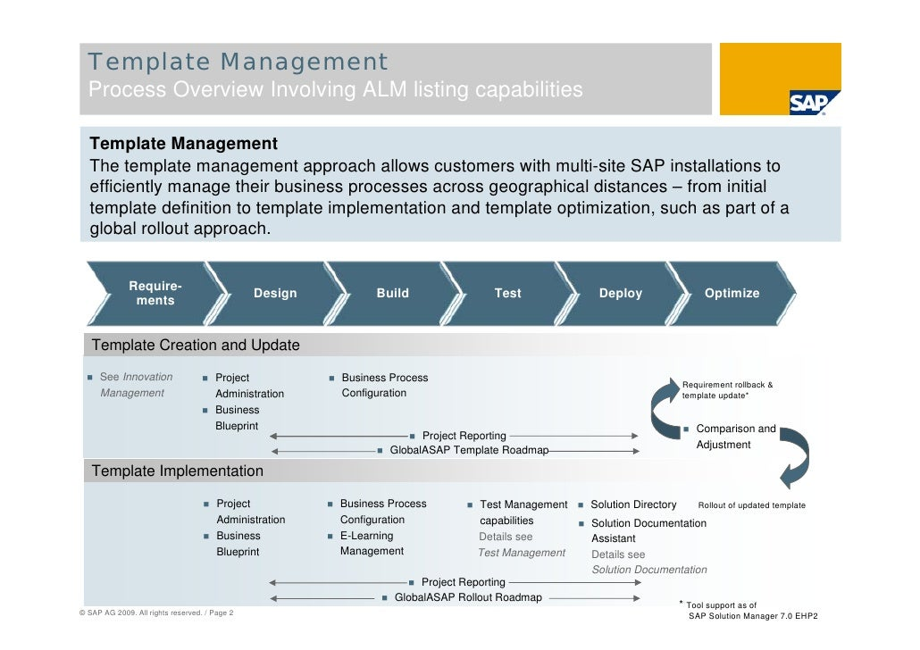 Sap solution manager global roll outs template management using templates in global rollout solution management application lifecycle management 2 malvernweather Choice Image
