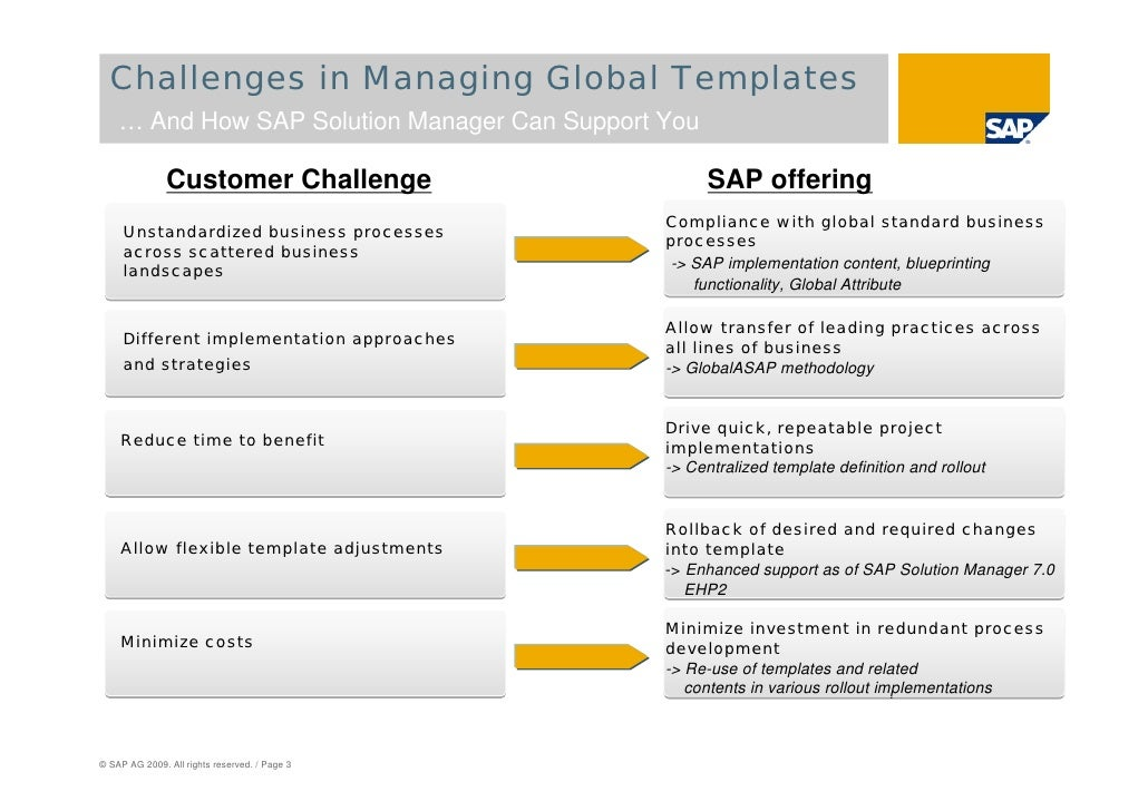 Sap solution manager global roll outs page 2 sap solution manager 70 ehp2 3 challenges in managing global malvernweather Choice Image