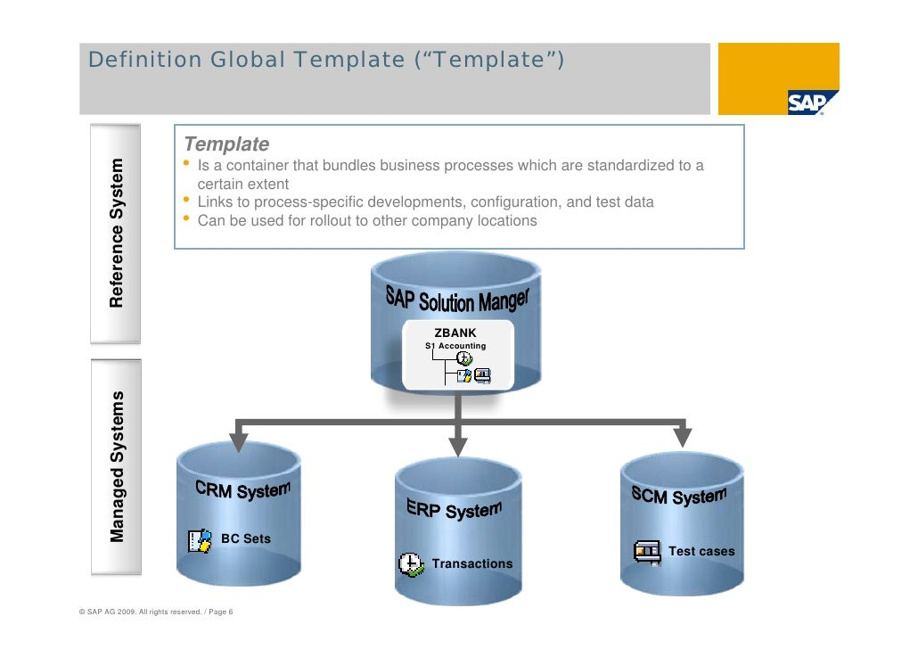 Sap solution manager global roll outs definition global malvernweather Choice Image