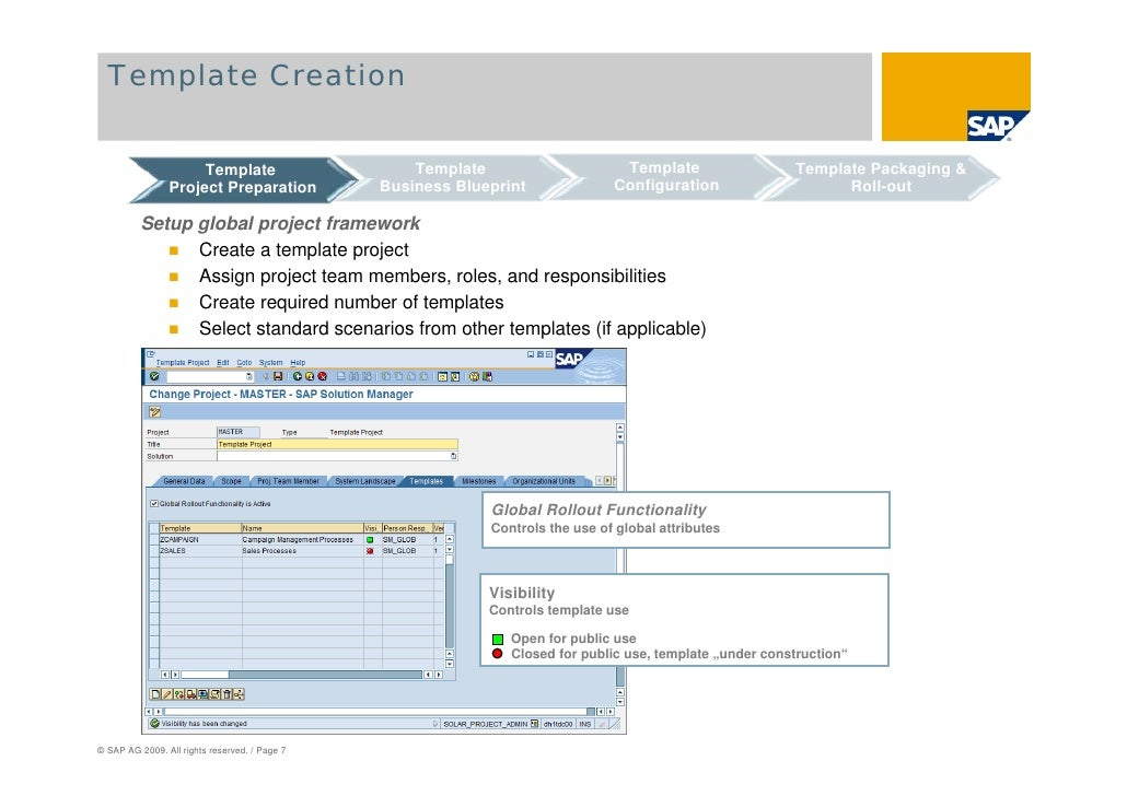 SAP solution manager global roll-outs