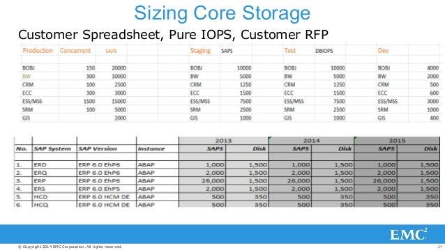 Storage Sizing for SAP