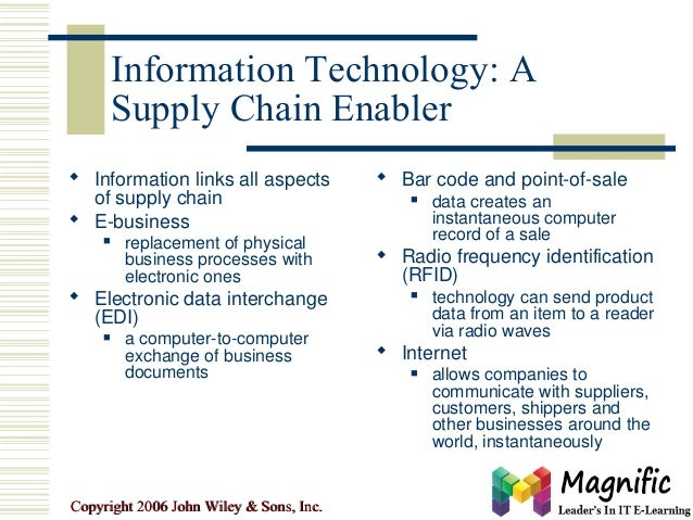 what is supply chain management information technology essay Operations, technology, and information management (otim) emphasizes   national university of singapore essays on multi-product supply chains, shu .