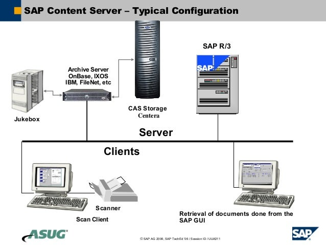 sap document management system integration with content servers