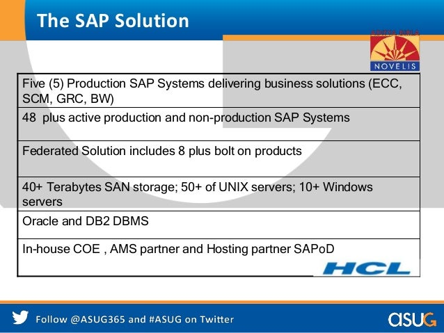 production and operations analysis solution manual