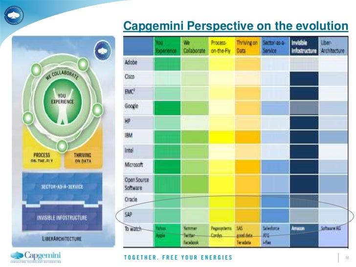 SAP technology roadmap 2012 Update – Technology Road Map