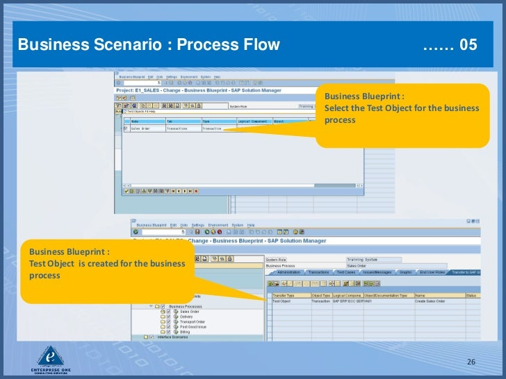 Sap testing with solman and sap quality center business malvernweather