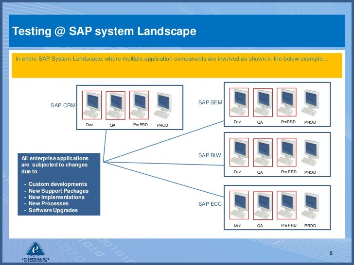 sap testing with solman and sap quality center SAP Tables Diagram sap testing with solman and sap quality center 8 728