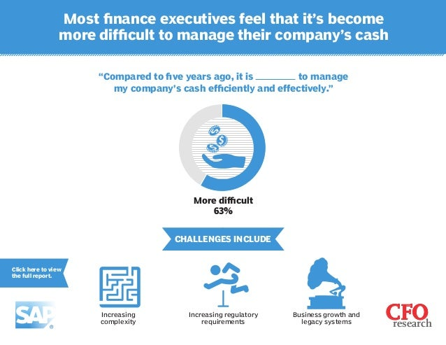 "Most finance executives feel that it's become more difficult to manage their company's cash CFOresearch Cr ""Compared to fi..."