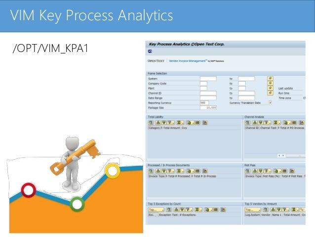 Click to edit Master title styleVIM Key Process Analytics /OPT/VIM_KPA1