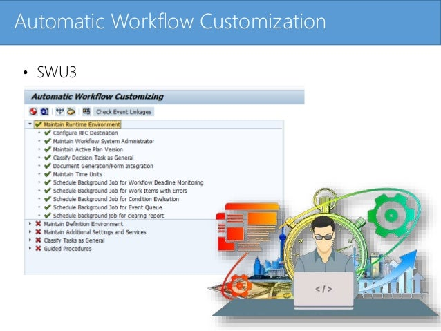 Click to edit Master title styleAutomatic Workflow Customization • SWU3
