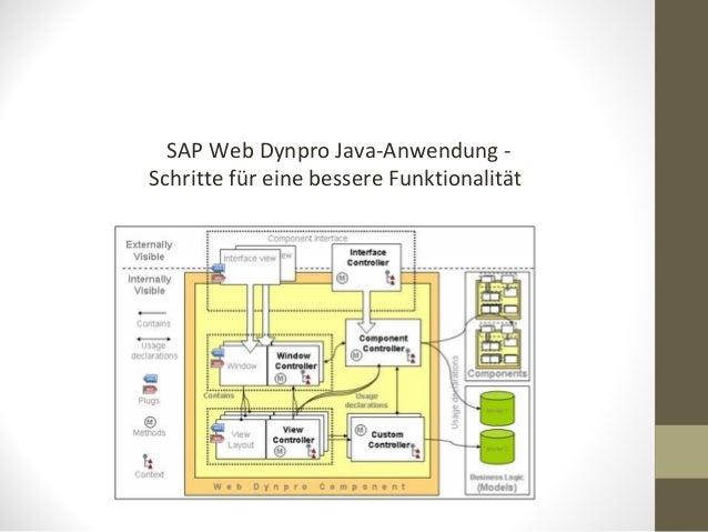 SAP Web Dynpro Java-Anwendung - Schritte für eine bessere Funktionalität