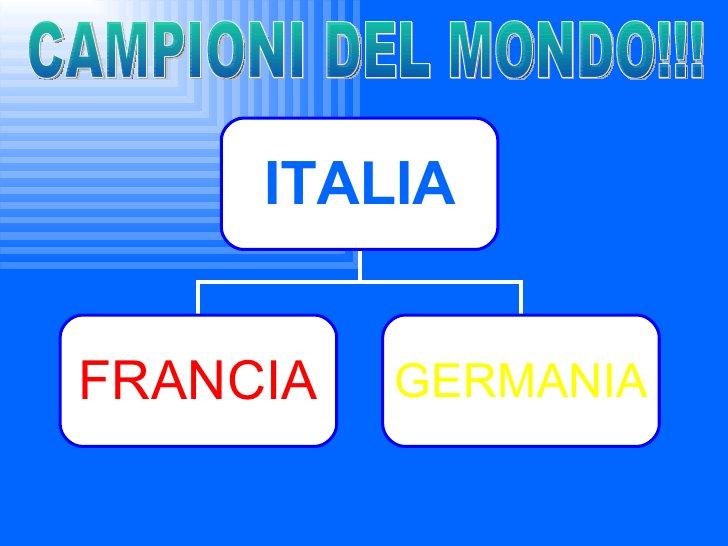 CAMPIONI DEL MONDO!!! ITALIA FRANCIA GERMANIA