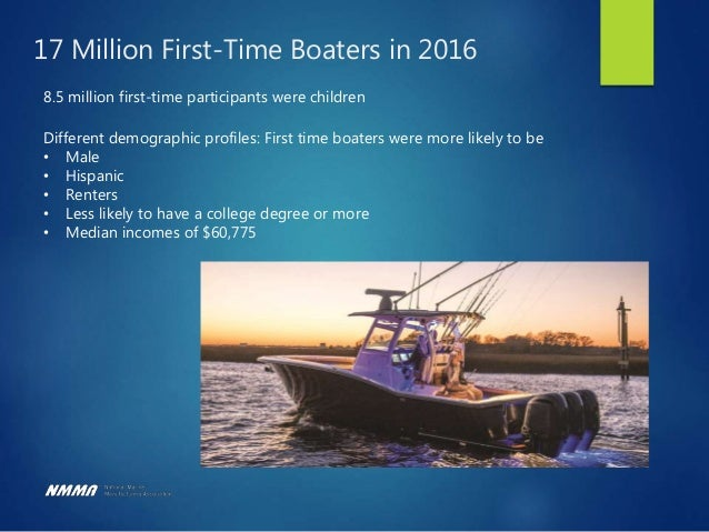 About Those Registered Boats…
