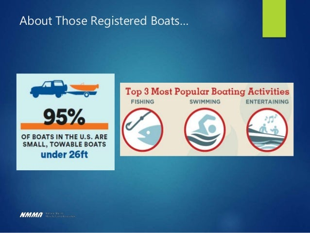What's in our fuel? How does trade impact our business? Where we can fish? How are boats registered and titled? Are boat r...