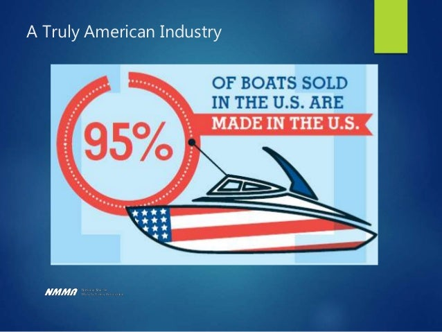 AMERICAN RETAIL SPENDING ON BOATING source: NMMA
