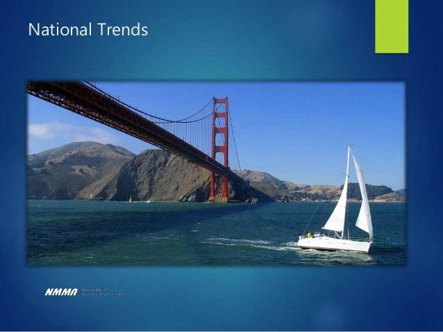 source: NMMA, Info-Link Retail Expenditure Estimates
