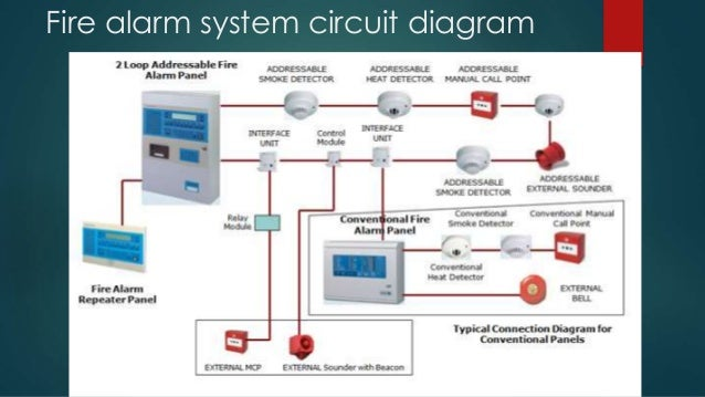 Stunning smoke detector connection diagram pictures inspiration charming smoke detector control panel images simple wiring diagram cheapraybanclubmaster Images
