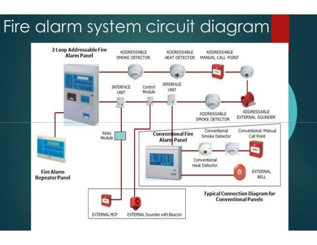 ravel smoke detector connection diagram - somurich com on cctv wiring,  heat detector cable heat detector addressable