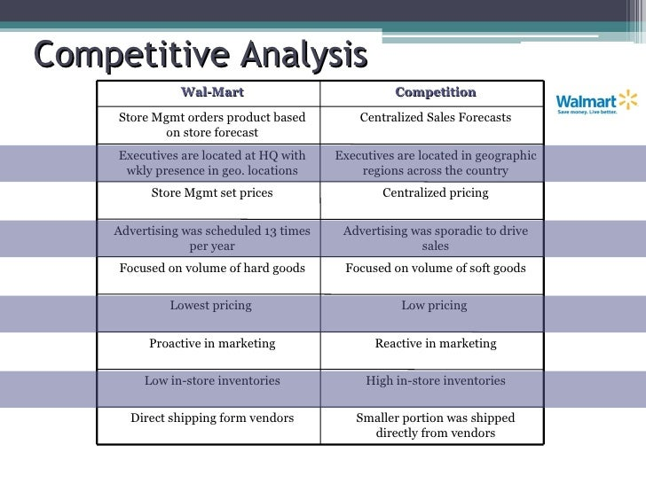walmart resources and capabilities analysis What are the walmart core competencies a:  while walmart carries sever  core competencies for human resources.