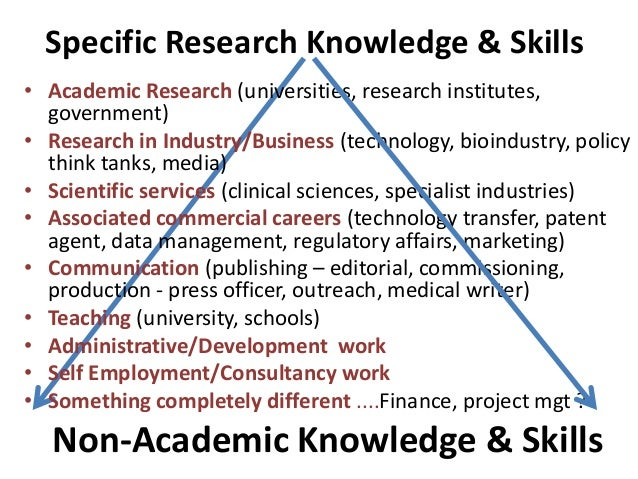 cv advice for postgraduates and postdoctoral researchers
