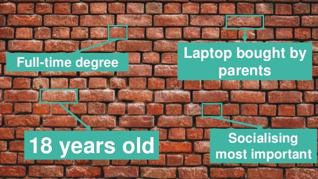 18 years old Full-time degree Laptop bought by parents Socialising most important