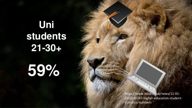 59% Uni students 21-30+ https://www.hesa.ac.uk/news/11-01- 2018/sfr247-higher-education-student- statistics/numbers