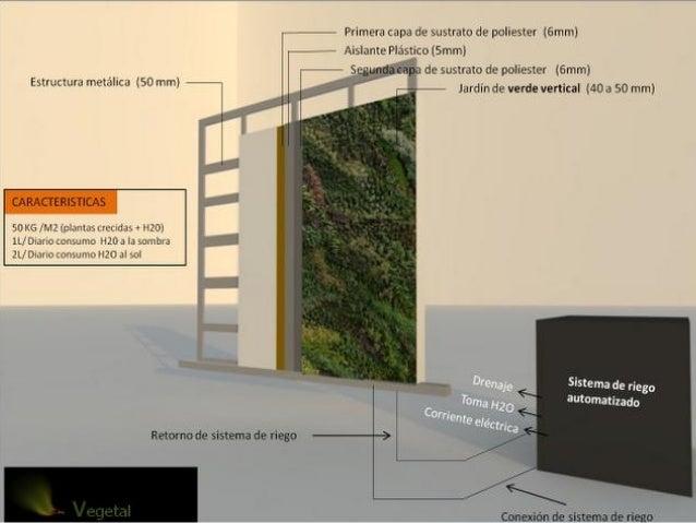 Jardines de techo y verticales - Estructura jardin vertical ...