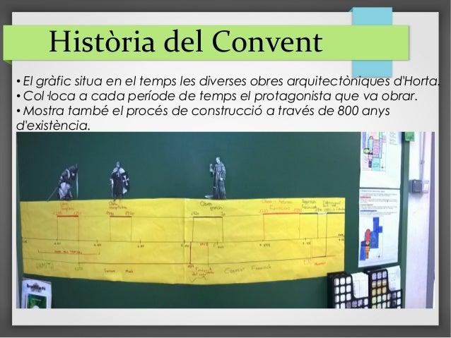 • El gràfic situa en el temps les diverses obres arquitectòniques d'Horta. • Col·loca a cada període de temps el protagoni...