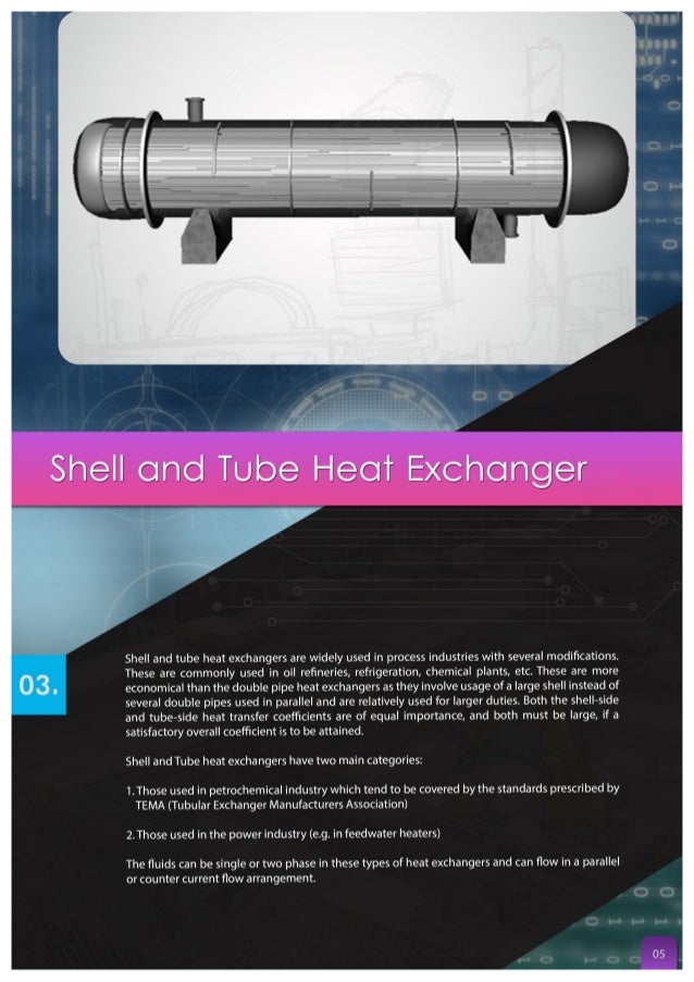 Sheii ond Tube Heot Exchanger  Sheii and tube heat exchangers are widely used in process industries with several modificati...
