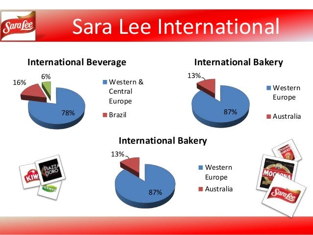 Sara Lee Project Proposal 2