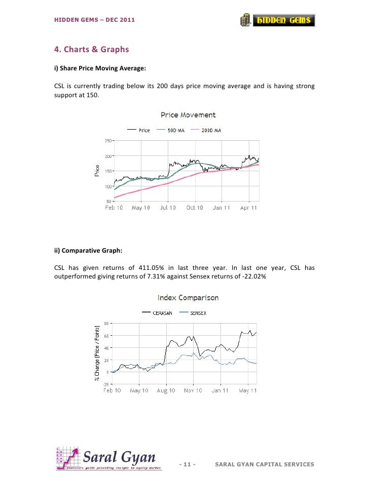 HIDDEN GEMS – DEC 20114. Charts & Graphsi) Share Price Moving Average:CSL is currently trading below its 200 days price mo...