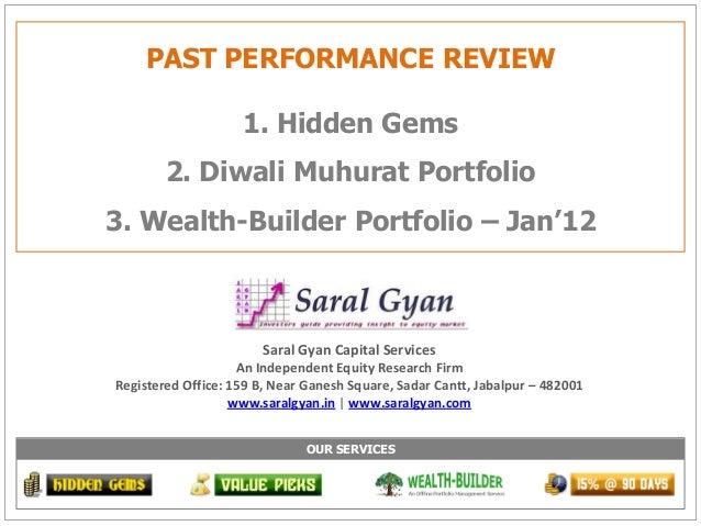 PAST PERFORMANCE REVIEW                    1. Hidden Gems        2. Diwali Muhurat Portfolio3. Wealth-Builder Portfolio – ...
