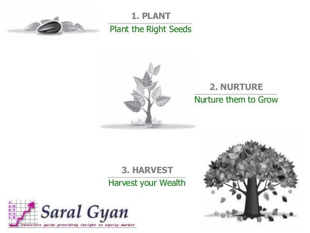 1. PLANT Plant the Right Seeds 3. HARVEST Harvest your Wealth 2. NURTURE Nurture them to Grow