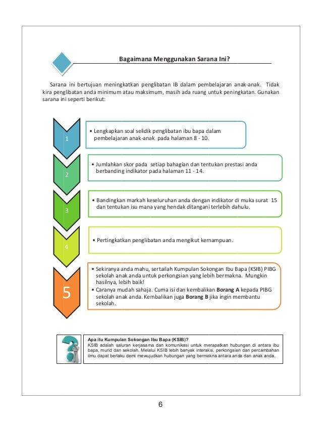7Soal selidik penglibatan ibu bapa dalam pembelajaran anak-anakKajian ini bertujuan untuk IB menganalisis sendiri pengliba...