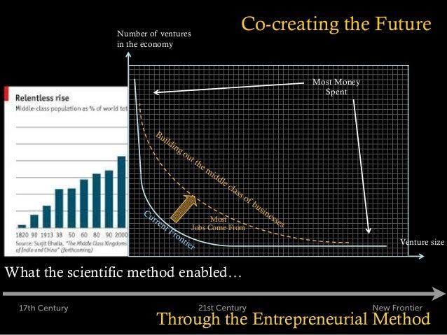Effectuation presentation by Saras Sarasvathy  Slide 3