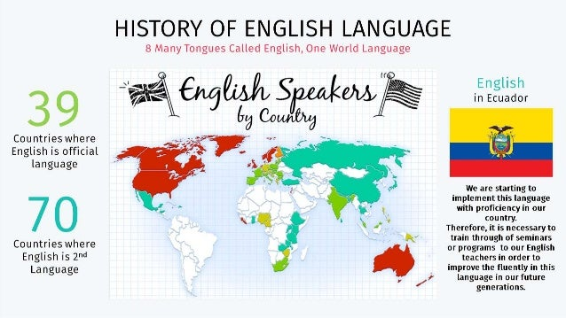 histroy of english language The history of english is long, winding, and complex - but here are 5 events that shaped the history of english, and gave us the language we use today.