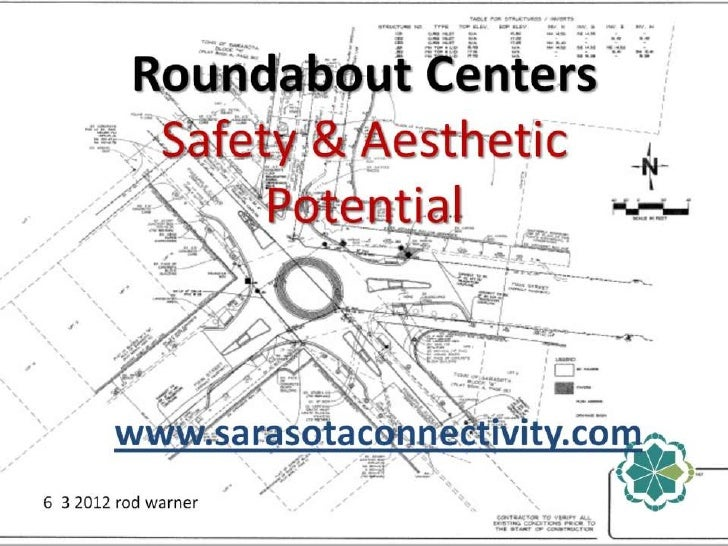 Roundabout Center Marketing Potential