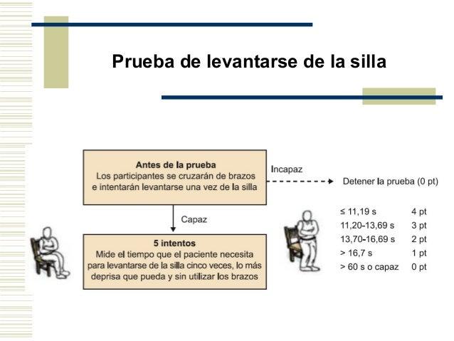 Sarcopenia en ancianos pdf download